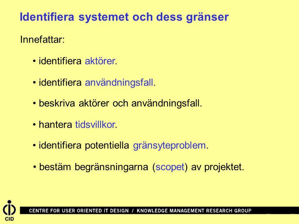 Identifiera systemet och dess gränser identifiera aktörer. identifiera användningsfall. beskriva aktörer och användningsfall. hantera tidsvillkor. ide