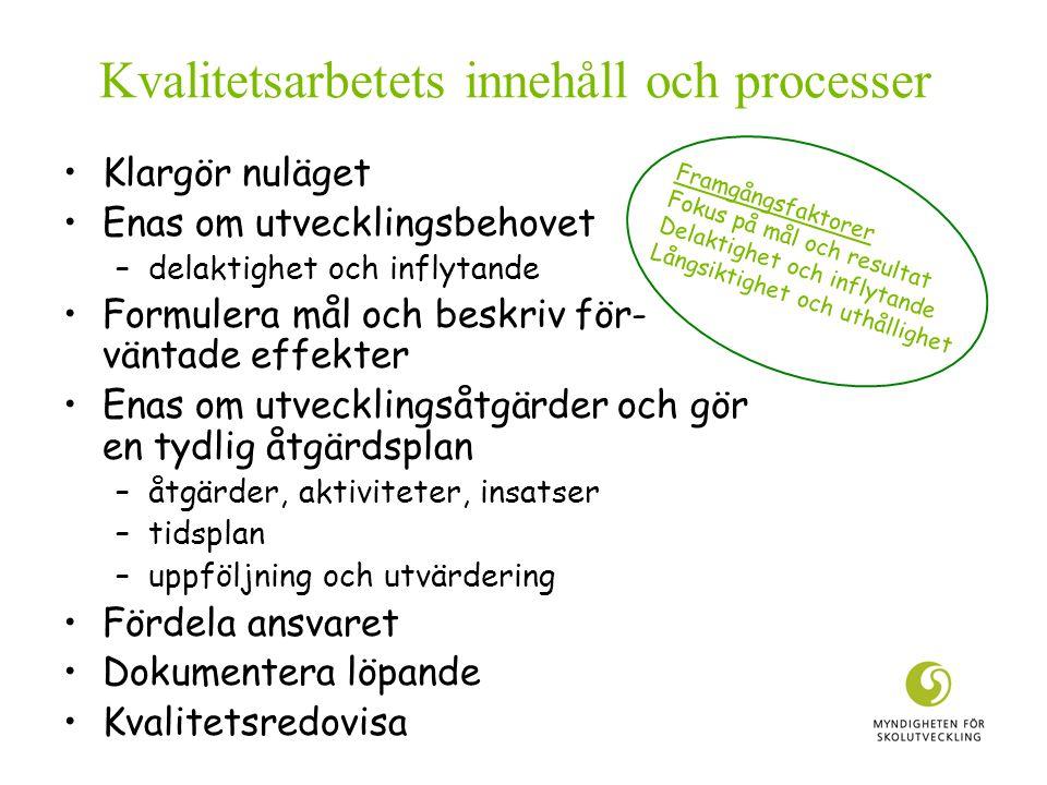 Mål Uppföljning/ utvärdering Kvalitets- redovisning Utvecklings- åtgärder Roll och resurs- fördelning Genomförande av verksamheten Resultat Analys och bedömning Dialog Kvalitetsarbete - översiktsbild Utveckling av kvaliteten i verksamheten