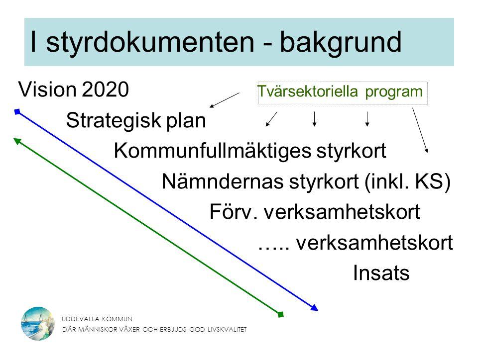 UDDEVALLA KOMMUN DÄR MÄNNISKOR VÄXER OCH ERBJUDS GOD LIVSKVALITET I styrdokumenten - bakgrund Vision 2020 Tvärsektoriella program Strategisk plan Kommunfullmäktiges styrkort Nämndernas styrkort (inkl.