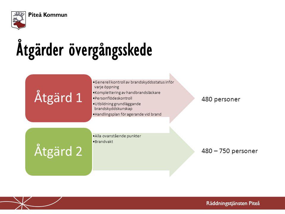 Resultat Räddningstjänsten Piteå