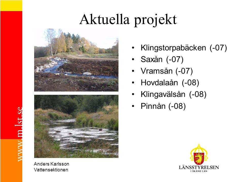 Aktuella projekt Klingstorpabäcken (-07) Saxån (-07) Vramsån (-07) Hovdalaån (-08) Klingavälsån (-08) Pinnån (-08) Anders Karlsson Vattensektionen