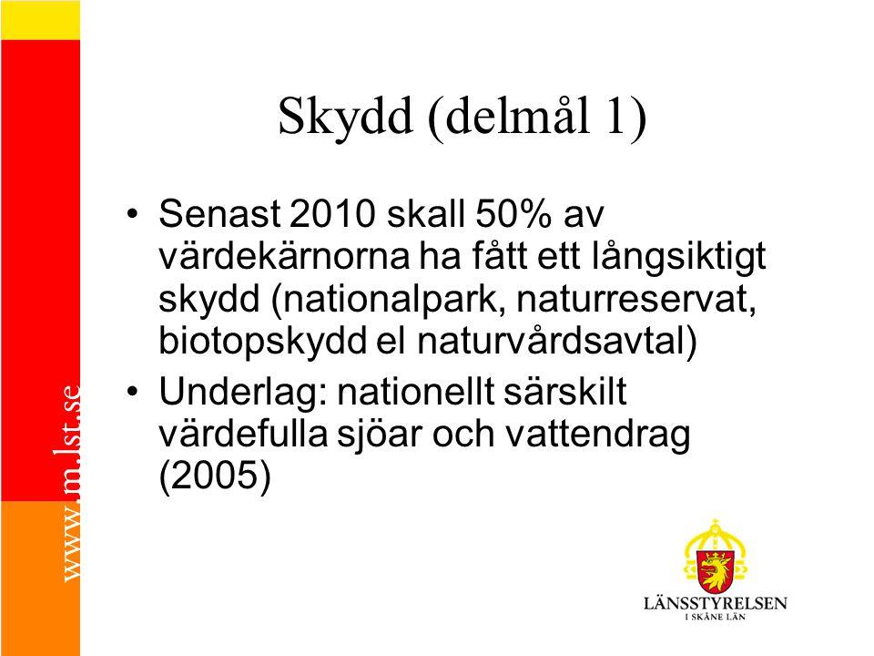 Skydd (delmål 1) Senast 2010 skall 50% av värdekärnorna ha fått ett långsiktigt skydd (nationalpark, naturreservat, biotopskydd el naturvårdsavtal) Un