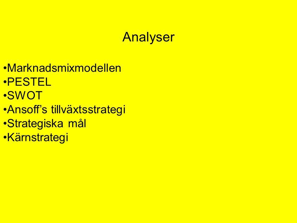 Analyser Marknadsmixmodellen PESTEL SWOT Ansoff's tillväxtsstrategi Strategiska mål Kärnstrategi