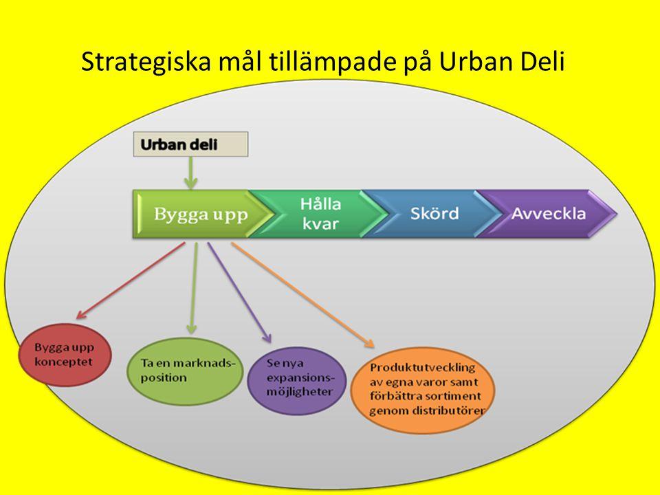 Strategiska mål tillämpade på Urban Deli