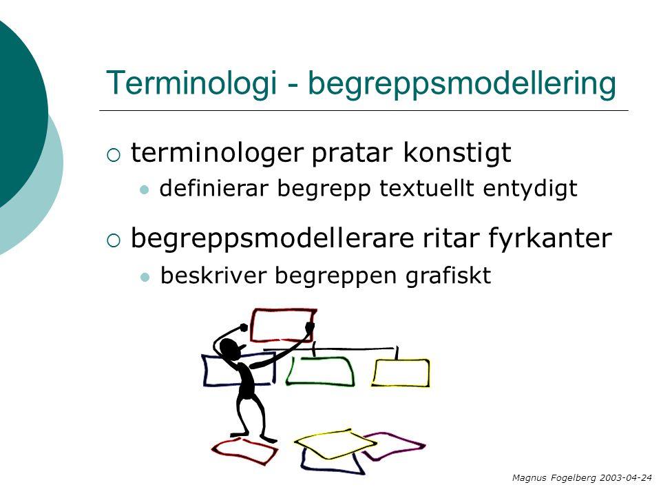 Terminologi - begreppsmodellering  terminologer pratar konstigt  begreppsmodellerare ritar fyrkanter definierar begrepp textuellt entydigt beskriver begreppen grafiskt Magnus Fogelberg 2003-04-24