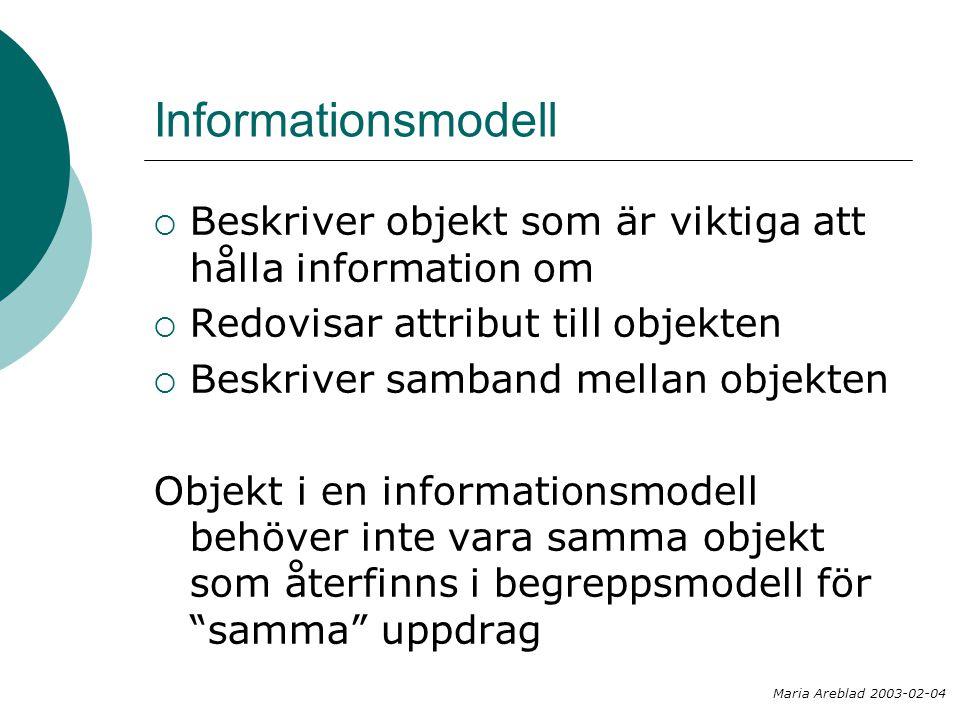 Informationsmodell  Beskriver objekt som är viktiga att hålla information om  Redovisar attribut till objekten  Beskriver samband mellan objekten Objekt i en informationsmodell behöver inte vara samma objekt som återfinns i begreppsmodell för samma uppdrag Maria Areblad 2003-02-04