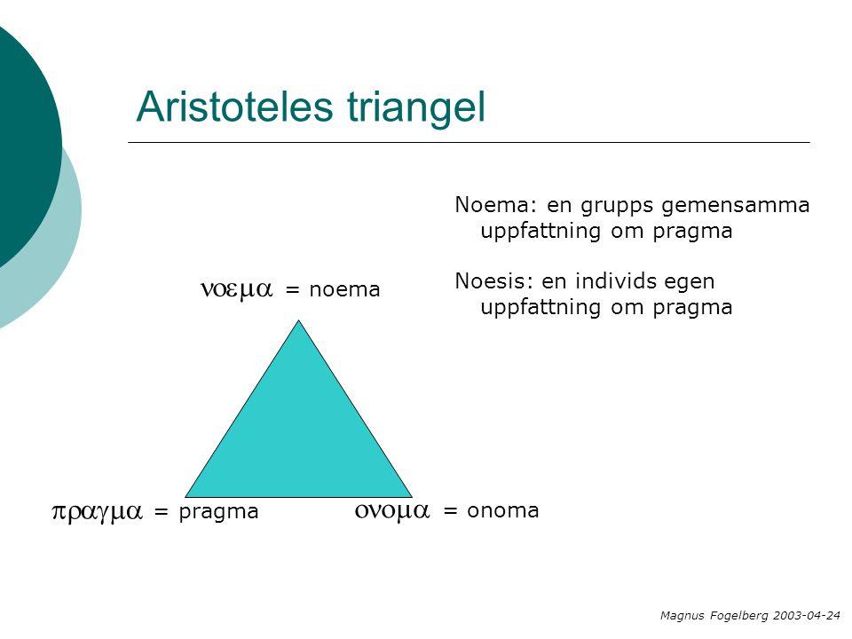 Aristoteles triangel  = pragma  = onoma  = noema Magnus Fogelberg 2003-04-24 Noema: en grupps gemensamma uppfattning om pragma Noesis: en individs egen uppfattning om pragma