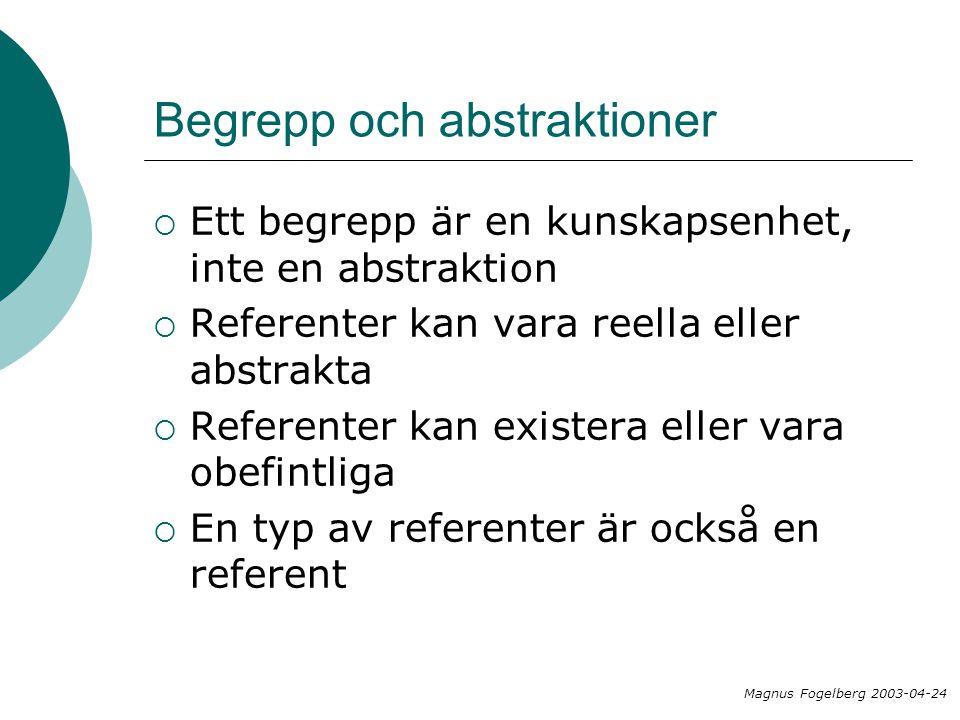 Begrepp och abstraktioner  Ett begrepp är en kunskapsenhet, inte en abstraktion  Referenter kan vara reella eller abstrakta  Referenter kan existera eller vara obefintliga  En typ av referenter är också en referent Magnus Fogelberg 2003-04-24