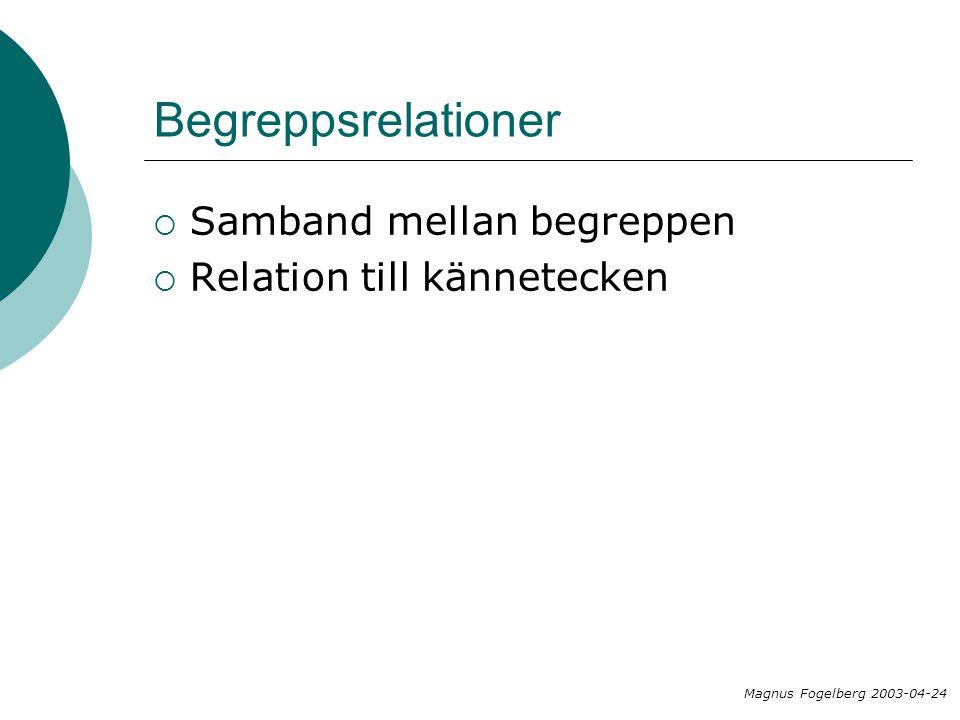 Begreppsrelationer  Samband mellan begreppen  Relation till kännetecken Magnus Fogelberg 2003-04-24