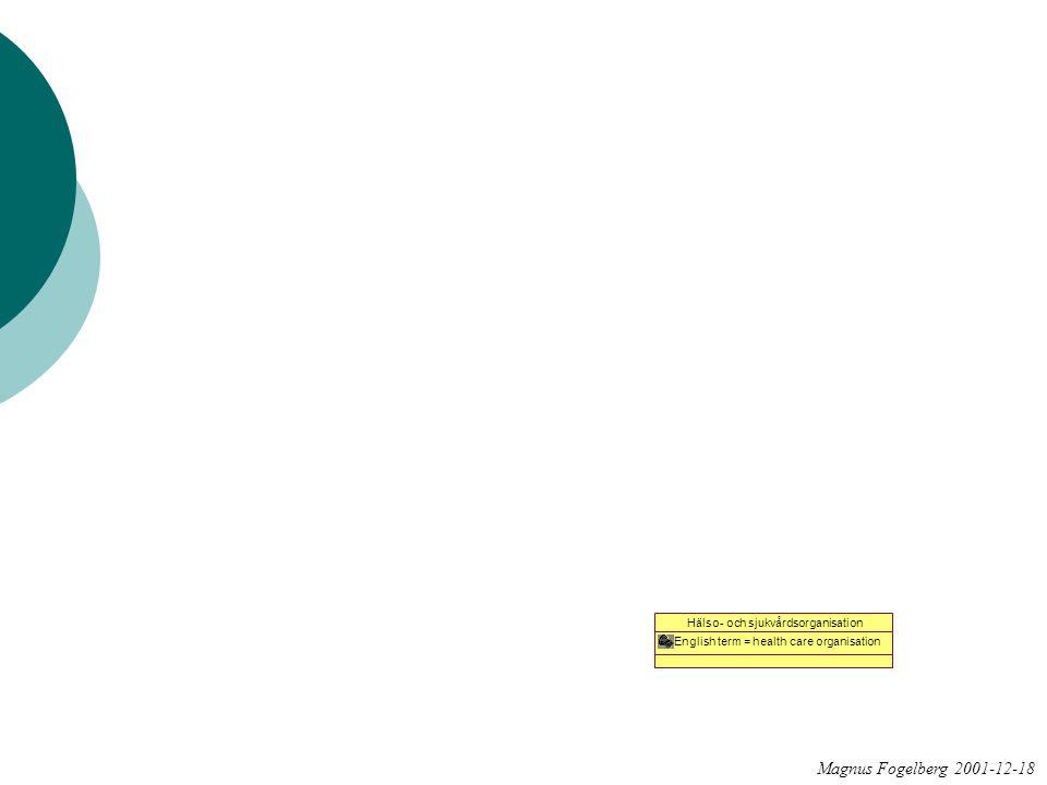 Hälso- och sjukvårdsorganisation English term = health care organisation Magnus Fogelberg 2001-12-18