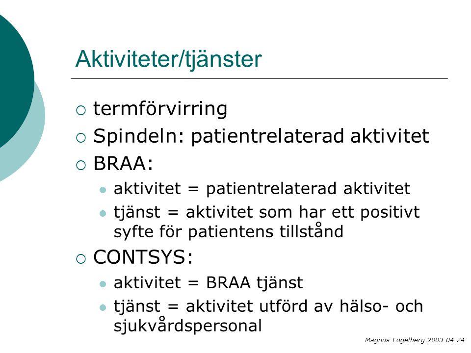 Aktiviteter/tjänster  termförvirring  Spindeln: patientrelaterad aktivitet  BRAA: aktivitet = patientrelaterad aktivitet tjänst = aktivitet som har ett positivt syfte för patientens tillstånd  CONTSYS: aktivitet = BRAA tjänst tjänst = aktivitet utförd av hälso- och sjukvårdspersonal Magnus Fogelberg 2003-04-24