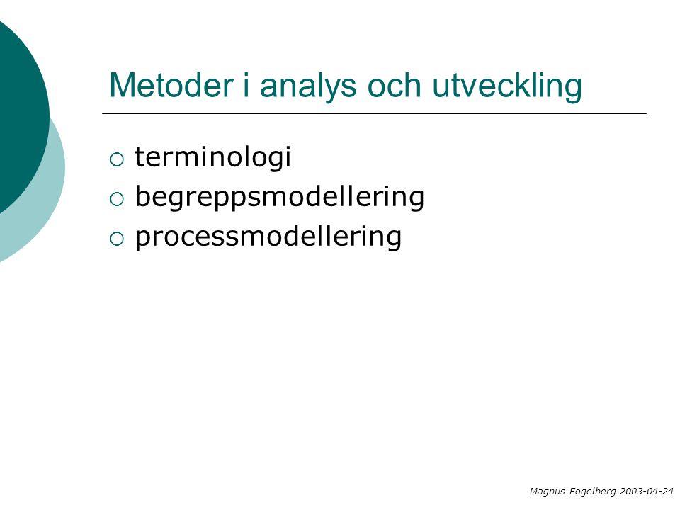 Metoder i analys och utveckling  terminologi  begreppsmodellering  processmodellering Magnus Fogelberg 2003-04-24