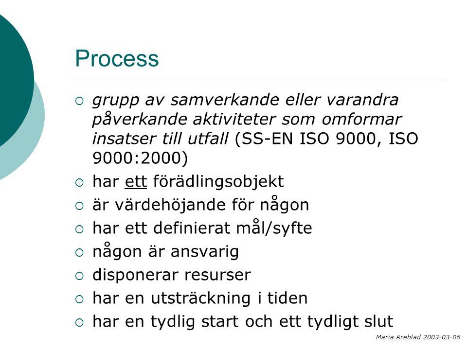 Process  grupp av samverkande eller varandra påverkande aktiviteter som omformar insatser till utfall (SS-EN ISO 9000, ISO 9000:2000)  har ett förädlingsobjekt  är värdehöjande för någon  har ett definierat mål/syfte  någon är ansvarig  disponerar resurser  har en utsträckning i tiden  har en tydlig start och ett tydligt slut Maria Areblad 2003-03-06