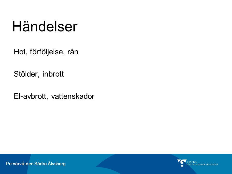 Primärvården Södra Älvsborg Händelser Hot, förföljelse, rån Stölder, inbrott El-avbrott, vattenskador