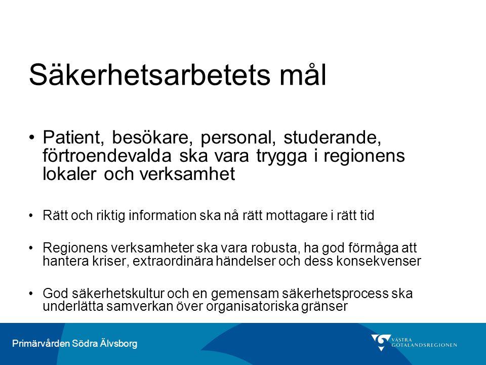 Primärvården Södra Älvsborg Säkerhetsarbetets mål Patient, besökare, personal, studerande, förtroendevalda ska vara trygga i regionens lokaler och verksamhet Rätt och riktig information ska nå rätt mottagare i rätt tid Regionens verksamheter ska vara robusta, ha god förmåga att hantera kriser, extraordinära händelser och dess konsekvenser God säkerhetskultur och en gemensam säkerhetsprocess ska underlätta samverkan över organisatoriska gränser