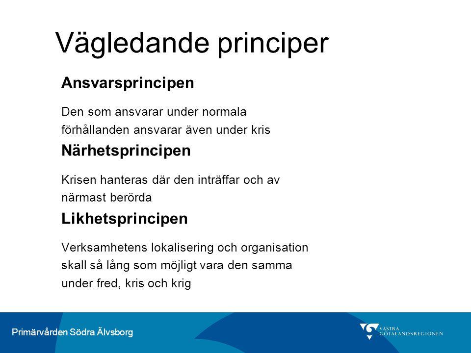 Primärvården Södra Älvsborg Hur arbetar vi med säkerhet.