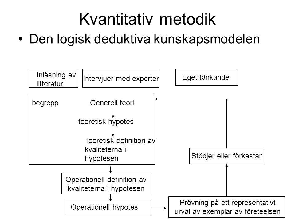 Kvantitativ metodik Den logisk deduktiva kunskapsmodelen begreppGenerell teori teoretisk hypotes Teoretisk definition av kvaliteterna i hypotesen Inte