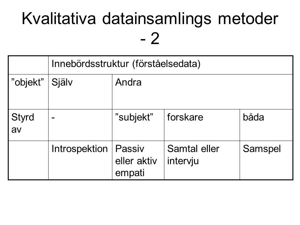 """Kvalitativa datainsamlings metoder - 2 Innebördsstruktur (förståelsedata) """"objekt""""SjälvAndra Styrd av -""""subjekt""""forskarebåda IntrospektionPassiv eller"""