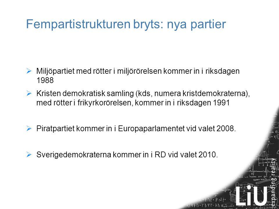 Fempartistrukturen bryts: nya partier  Miljöpartiet med rötter i miljörörelsen kommer in i riksdagen 1988  Kristen demokratisk samling (kds, numera kristdemokraterna), med rötter i frikyrkorörelsen, kommer in i riksdagen 1991  Piratpartiet kommer in i Europaparlamentet vid valet 2008.