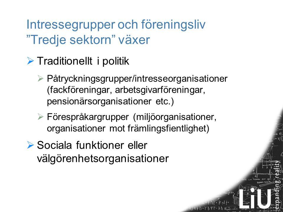 Intressegrupper och föreningsliv Tredje sektorn växer  Traditionellt i politik  Påtryckningsgrupper/intresseorganisationer (fackföreningar, arbetsgivarföreningar, pensionärsorganisationer etc.)  Förespråkargrupper (miljöorganisationer, organisationer mot främlingsfientlighet)  Sociala funktioner eller välgörenhetsorganisationer