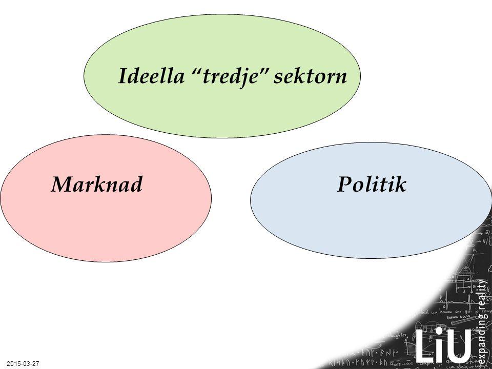 2015-03-27 Ideella tredje sektorn MarknadPolitik