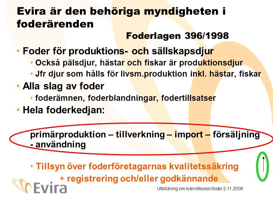 Utbildning om tvärvillkoren/foder 2.11.2006 Evira är den behöriga myndigheten i foderärenden Foderlagen 396/1998 Foder för produktions- och sällskapsdjur Också pälsdjur, hästar och fiskar är produktionsdjur Jfr djur som hålls för livsm.produktion inkl.