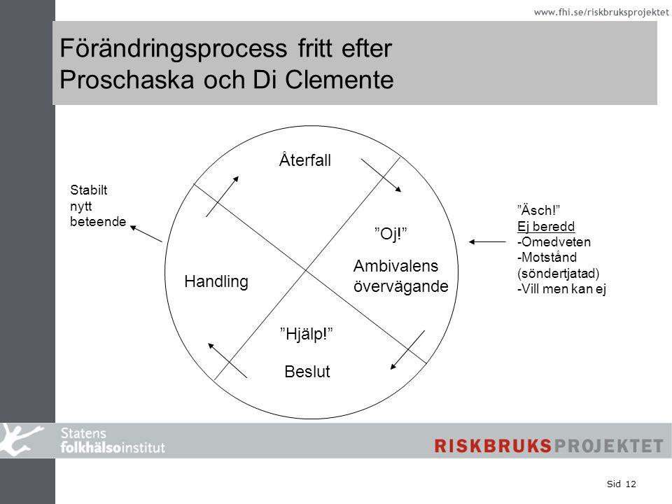 www.fhi.se/riskbruksprojektet Förändringsprocess fritt efter Proschaska och Di Clemente Återfall Handling Ambivalens övervägande Oj! Hjälp! Beslut Stabilt nytt beteende Äsch! Ej beredd -Omedveten -Motstånd (söndertjatad) -Vill men kan ej Sid 12