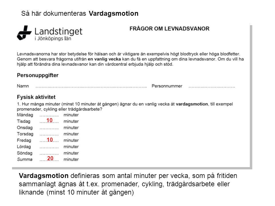 Så här dokumenteras Vardagsmotion 10 20 Vardagsmotion definieras som antal minuter per vecka, som på fritiden sammanlagt ägnas åt t.ex. promenader, cy