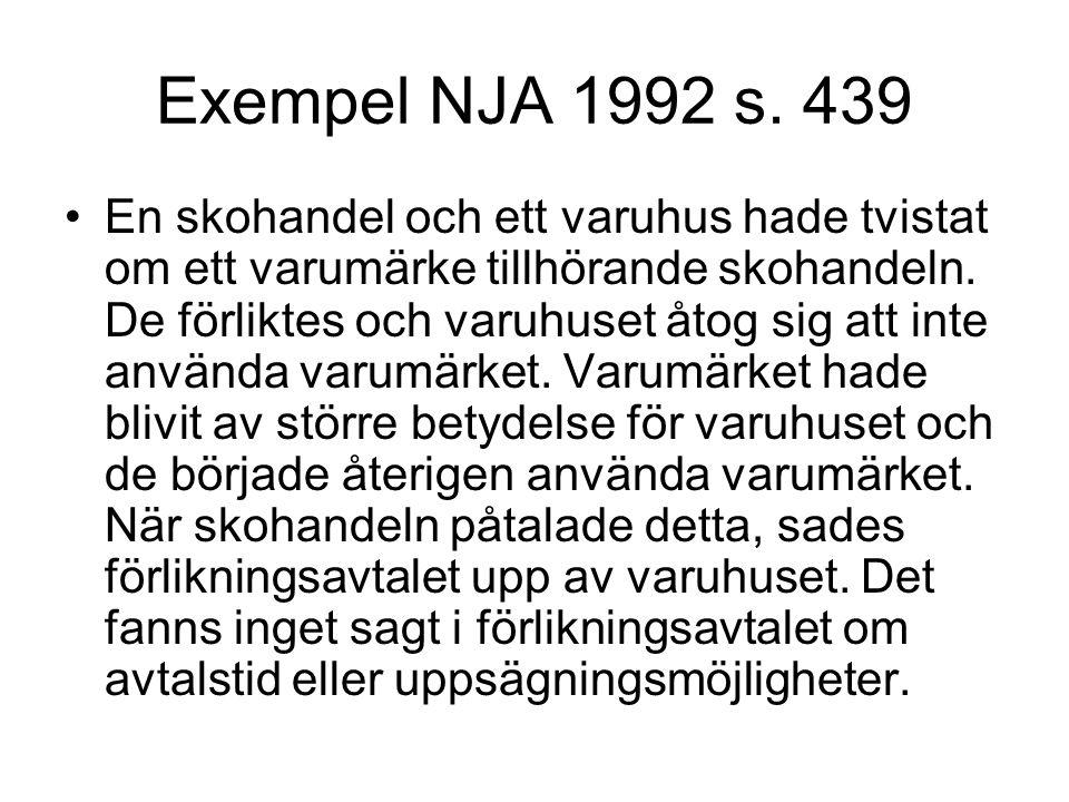 Exempel NJA 1992 s. 439 En skohandel och ett varuhus hade tvistat om ett varumärke tillhörande skohandeln. De förliktes och varuhuset åtog sig att int