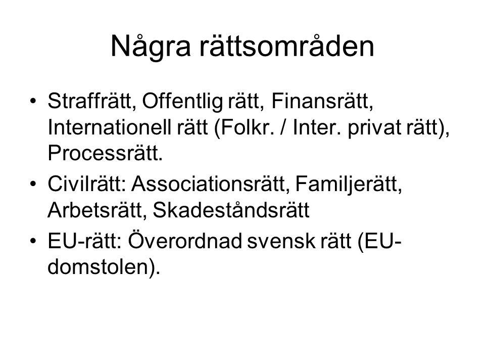 Några rättsområden Straffrätt, Offentlig rätt, Finansrätt, Internationell rätt (Folkr. / Inter. privat rätt), Processrätt. Civilrätt: Associationsrätt