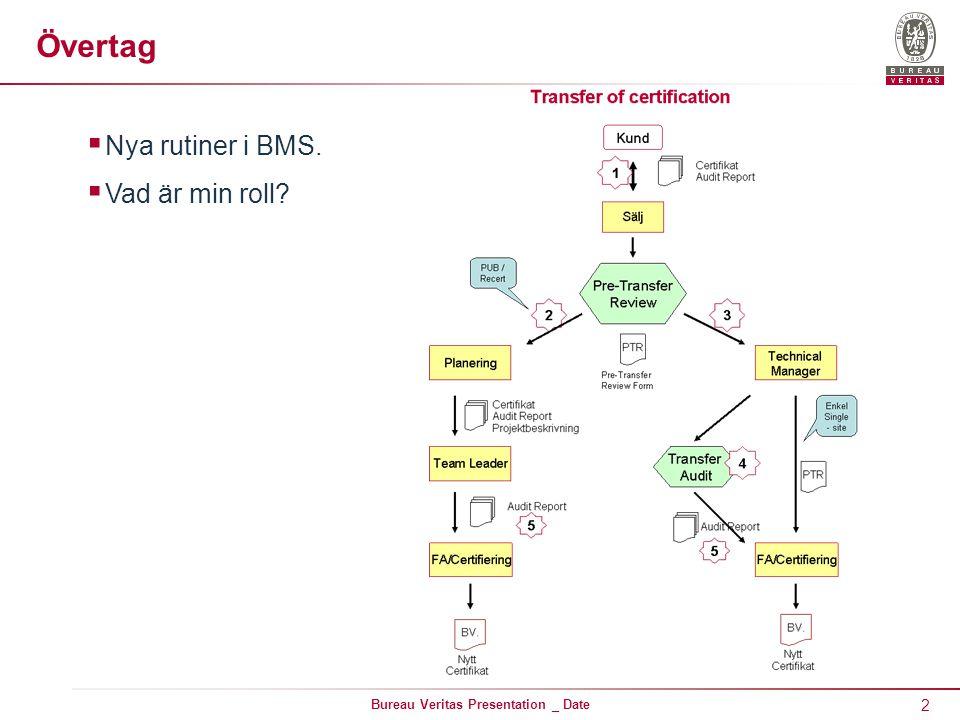 2 Bureau Veritas Presentation _ Date Övertag  Nya rutiner i BMS.  Vad är min roll
