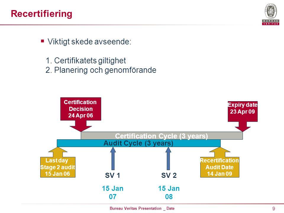 9 Bureau Veritas Presentation _ Date Recertifiering  Viktigt skede avseende: 1.