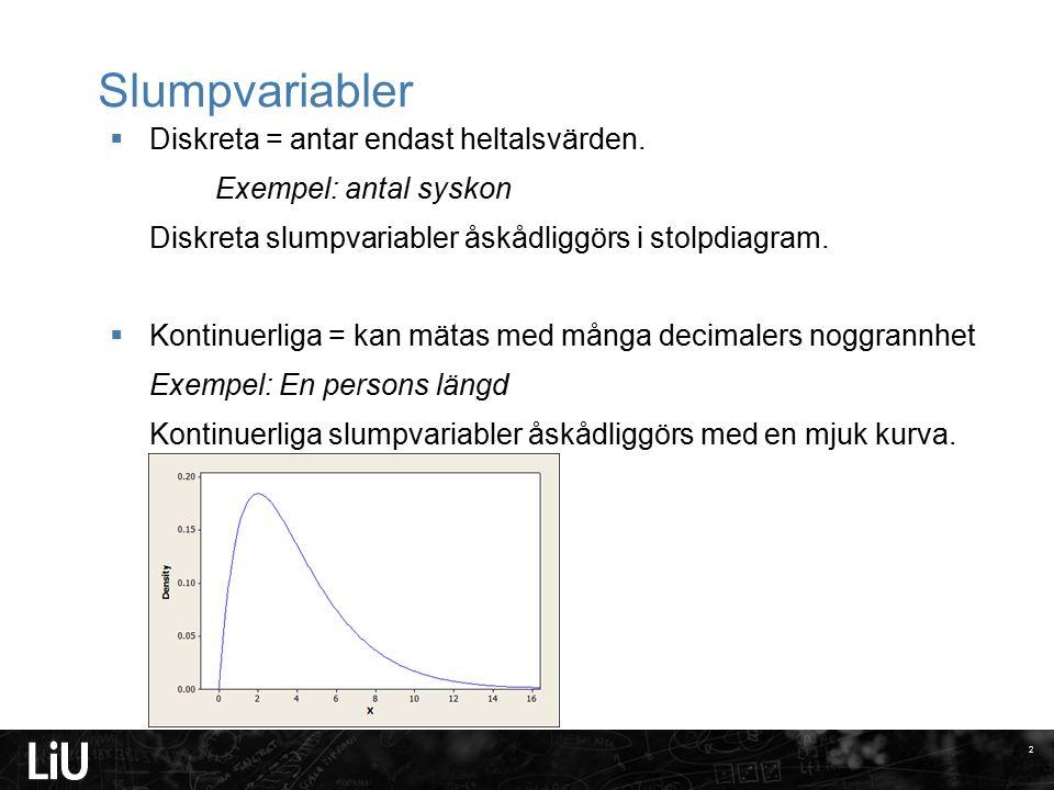 Slumpvariabler  Diskreta = antar endast heltalsvärden. Exempel: antal syskon Diskreta slumpvariabler åskådliggörs i stolpdiagram.  Kontinuerliga = k