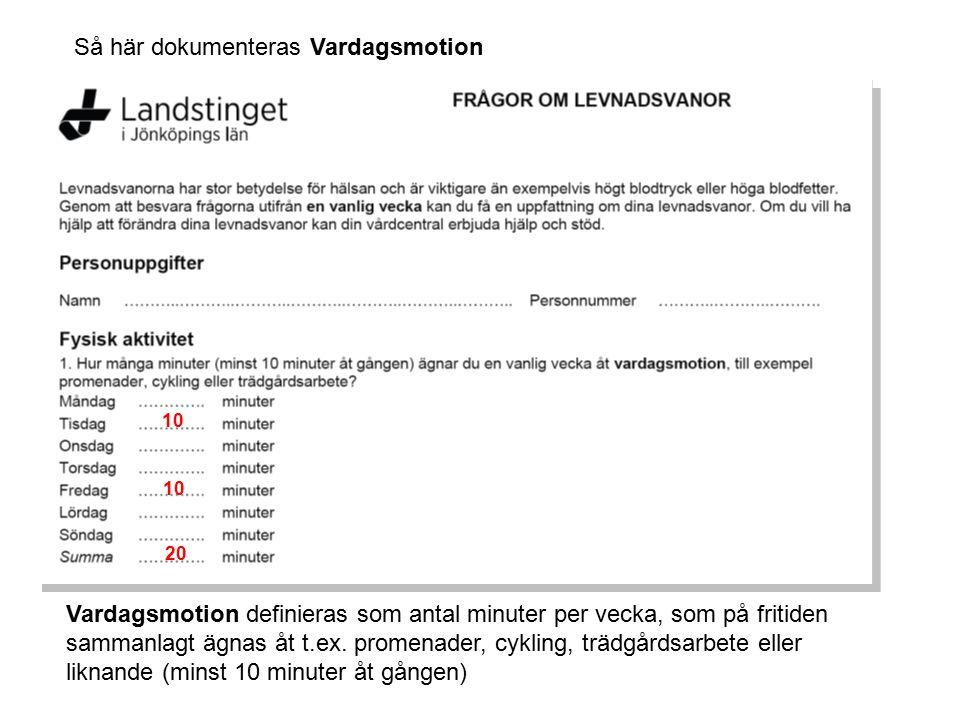 Så här dokumenteras Vardagsmotion 10 20 Vardagsmotion definieras som antal minuter per vecka, som på fritiden sammanlagt ägnas åt t.ex.