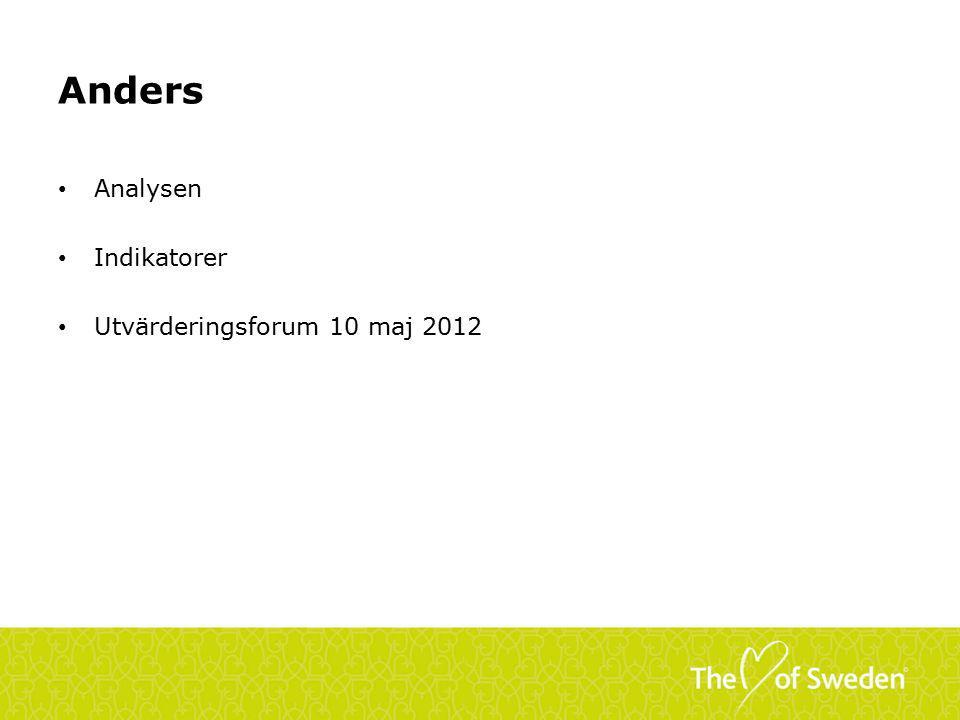 Anders Analysen Indikatorer Utvärderingsforum 10 maj 2012