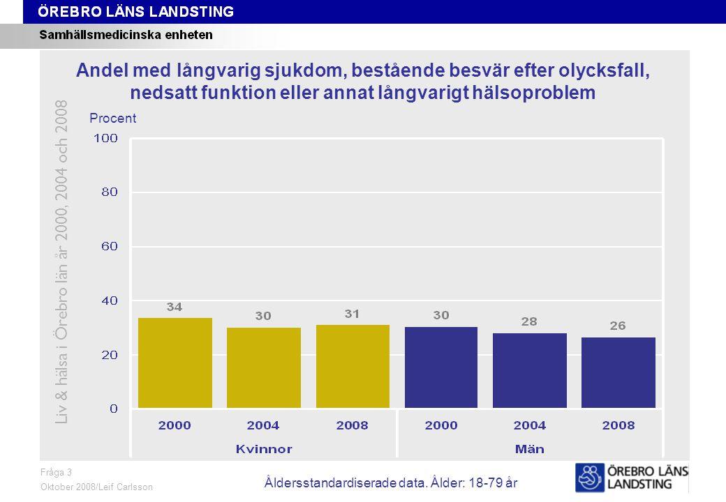 Fråga 3, trend Fråga 3 Oktober 2008/Leif Carlsson Procent Andel med långvarig sjukdom, bestående besvär efter olycksfall, nedsatt funktion eller annat långvarigt hälsoproblem Liv & hälsa i Örebro län år 2000, 2004 och 2008 Åldersstandardiserade data.
