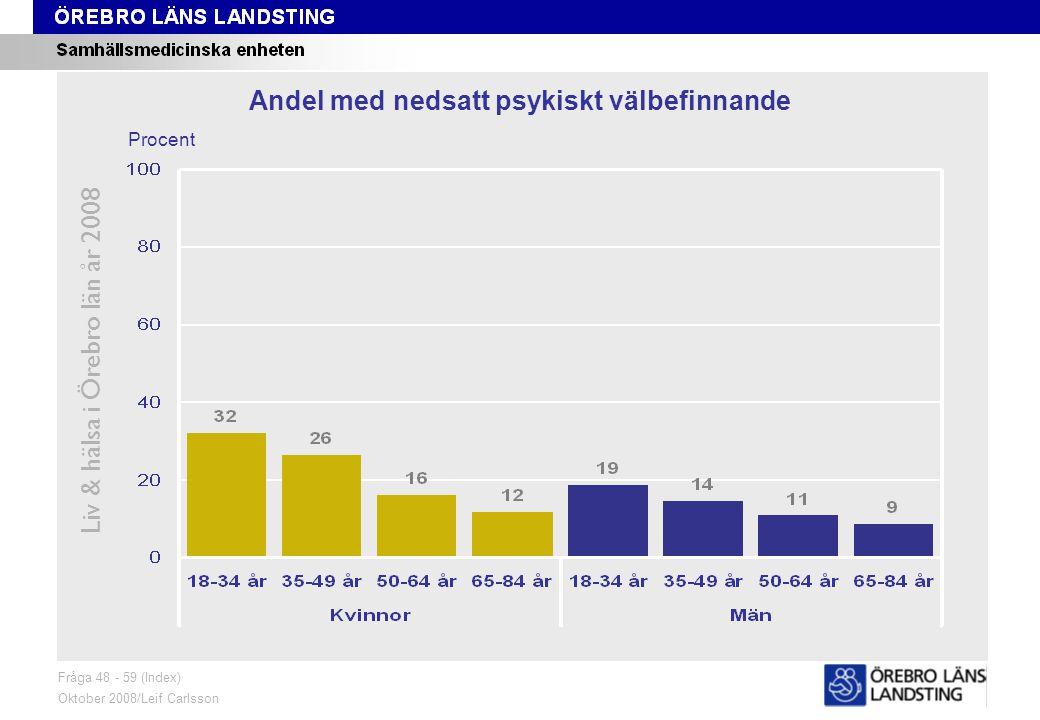 Fråga 48-59, ålder och kön Liv & hälsa i Örebro län år 2008 Fråga 48 - 59 (Index) Oktober 2008/Leif Carlsson Procent Andel med nedsatt psykiskt välbef