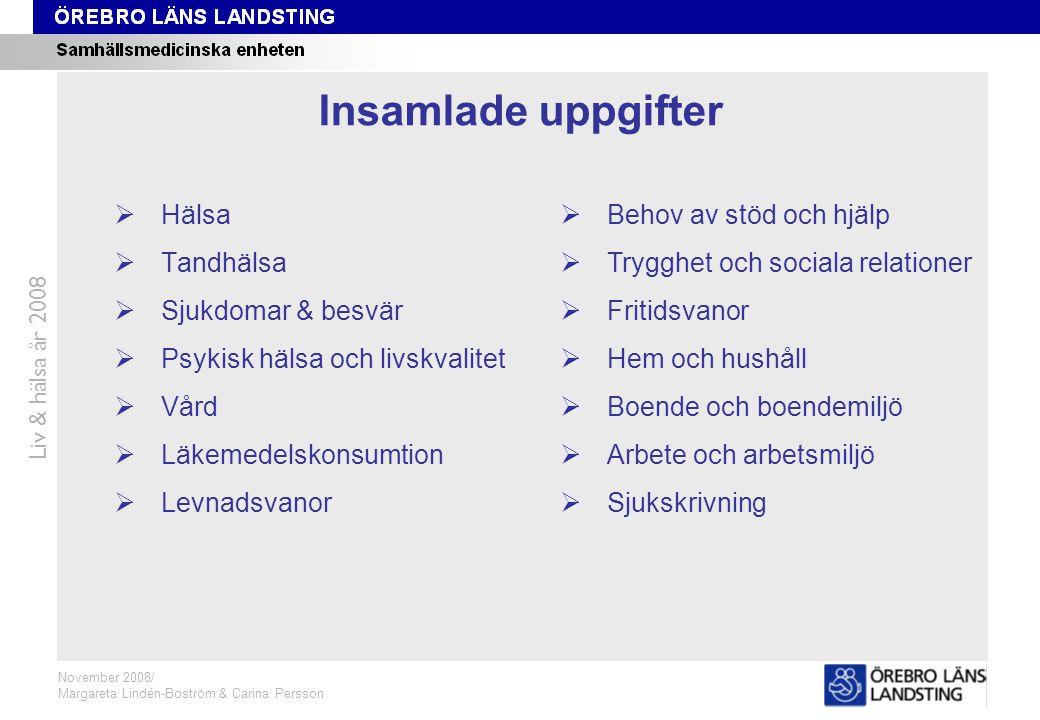 Insamlade uppgifter Liv & hälsa år 2008 November 2008/ Margareta Lindén-Boström & Carina Persson Insamlade uppgifter  Hälsa  Tandhälsa  Sjukdomar & besvär  Psykisk hälsa och livskvalitet  Vård  Läkemedelskonsumtion  Levnadsvanor  Behov av stöd och hjälp  Trygghet och sociala relationer  Fritidsvanor  Hem och hushåll  Boende och boendemiljö  Arbete och arbetsmiljö  Sjukskrivning
