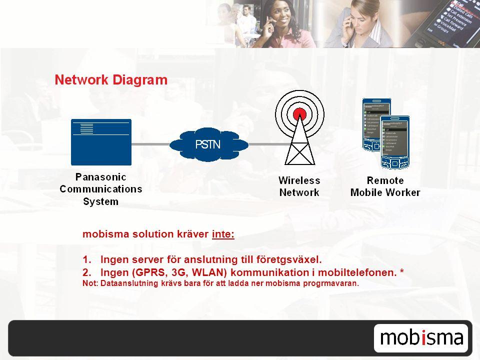 mobisma solution kräver inte: 1.Ingen server för anslutning till företgsväxel. 2.Ingen (GPRS, 3G, WLAN) kommunikation i mobiltelefonen. * Not: Dataans