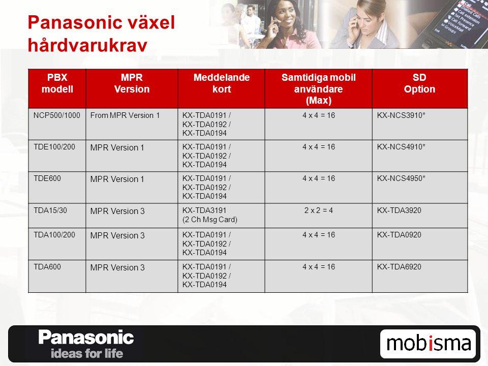 PBX modell MPR Version Meddelande kort Samtidiga mobil användare (Max) SD Option NCP500/1000From MPR Version 1KX-TDA0191 / KX-TDA0192 / KX-TDA0194 4 x
