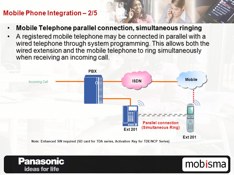ISDN Parallel connection (Simultaneous Ring) PBX Incoming Call Mobile Telephone parallel connection, simultaneous ringingMobile Telephone parallel con