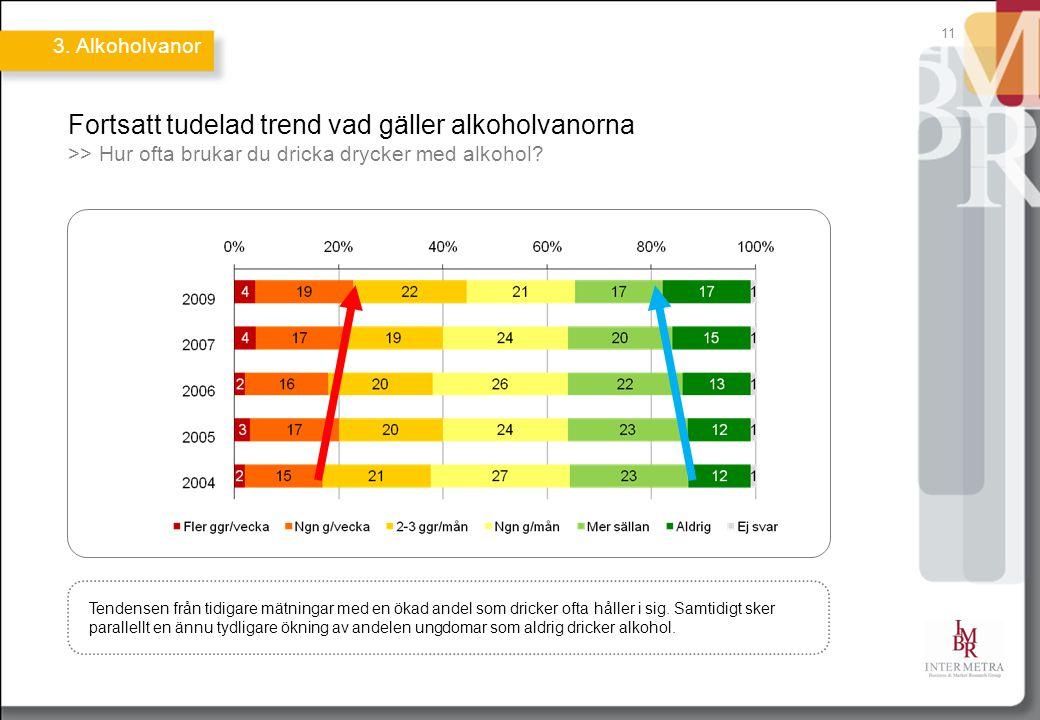 11 Fortsatt tudelad trend vad gäller alkoholvanorna >> Hur ofta brukar du dricka drycker med alkohol? Tendensen från tidigare mätningar med en ökad an