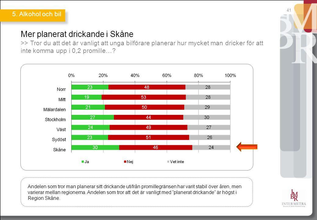 41 Mer planerat drickande i Skåne >> Tror du att det är vanligt att unga bilförare planerar hur mycket man dricker för att inte komma upp i 0,2 promille….