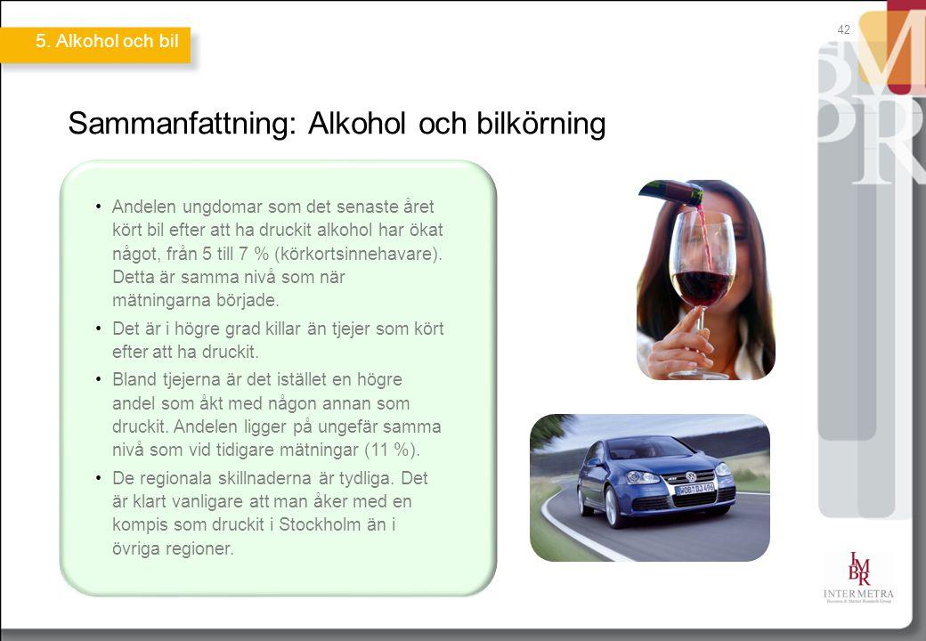 42 Sammanfattning: Alkohol och bilkörning Andelen ungdomar som det senaste året kört bil efter att ha druckit alkohol har ökat något, från 5 till 7 % (körkortsinnehavare).