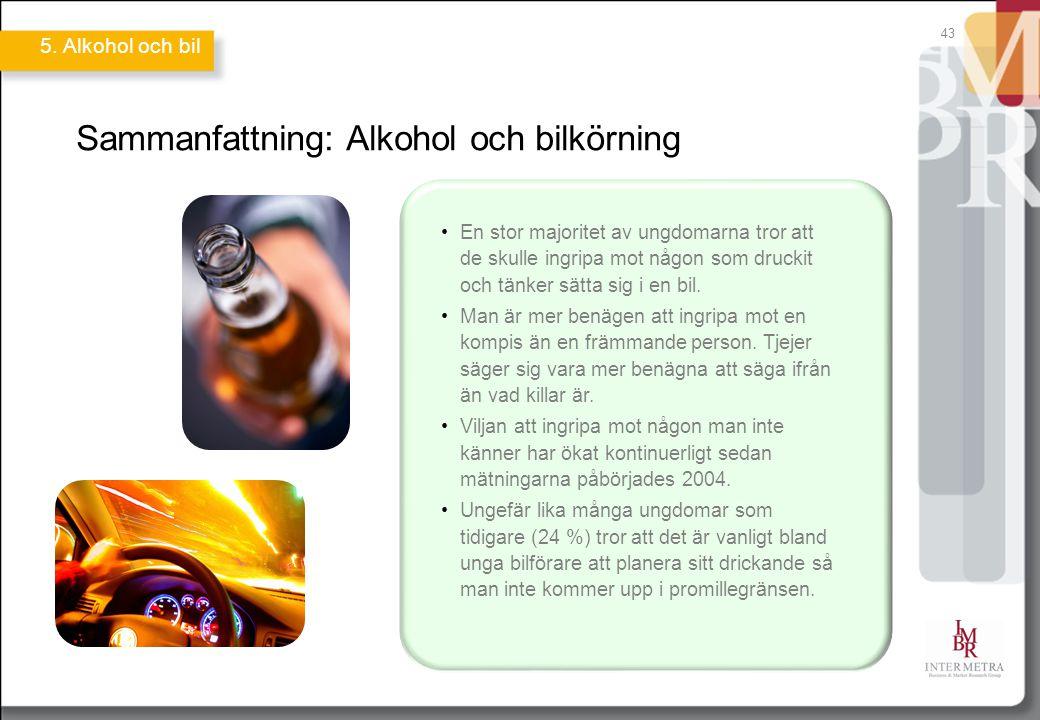 43 Sammanfattning: Alkohol och bilkörning En stor majoritet av ungdomarna tror att de skulle ingripa mot någon som druckit och tänker sätta sig i en b