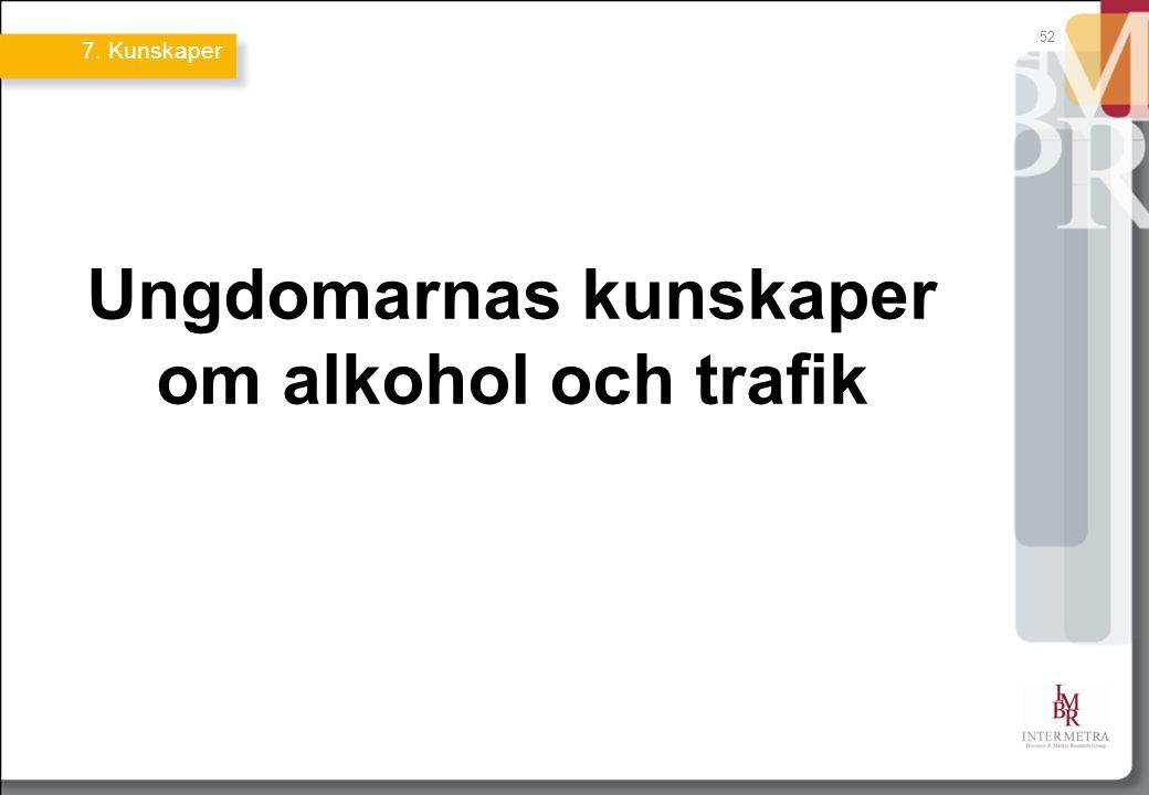 52 Ungdomarnas kunskaper om alkohol och trafik 7. Kunskaper