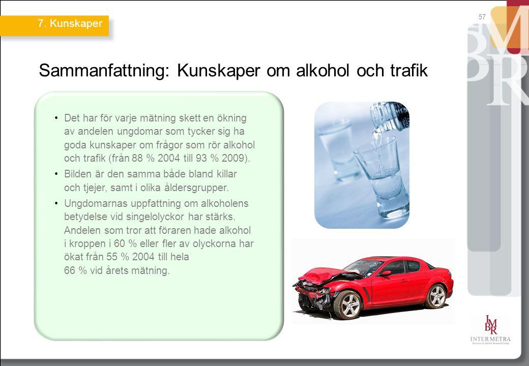 57 Sammanfattning: Kunskaper om alkohol och trafik Det har för varje mätning skett en ökning av andelen ungdomar som tycker sig ha goda kunskaper om f