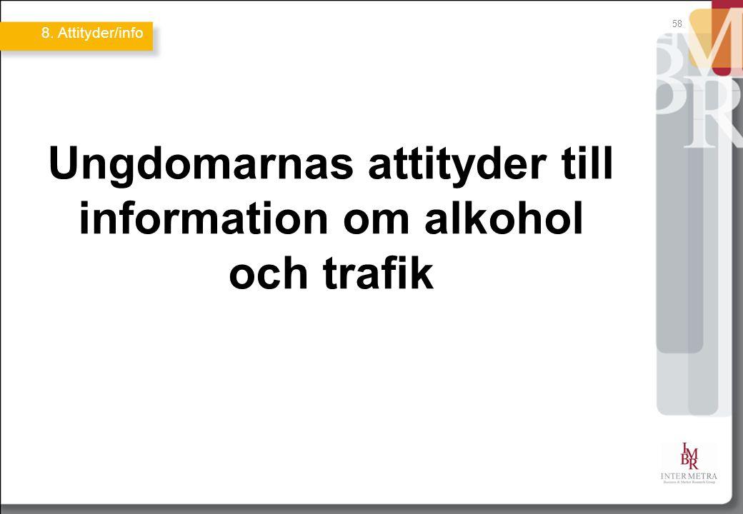 58 Ungdomarnas attityder till information om alkohol och trafik 8. Attityder/info