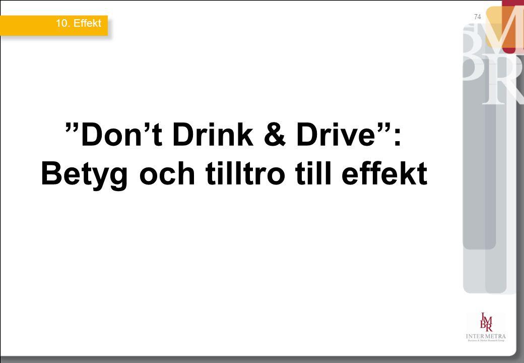 74 Don't Drink & Drive : Betyg och tilltro till effekt 10. Effekt
