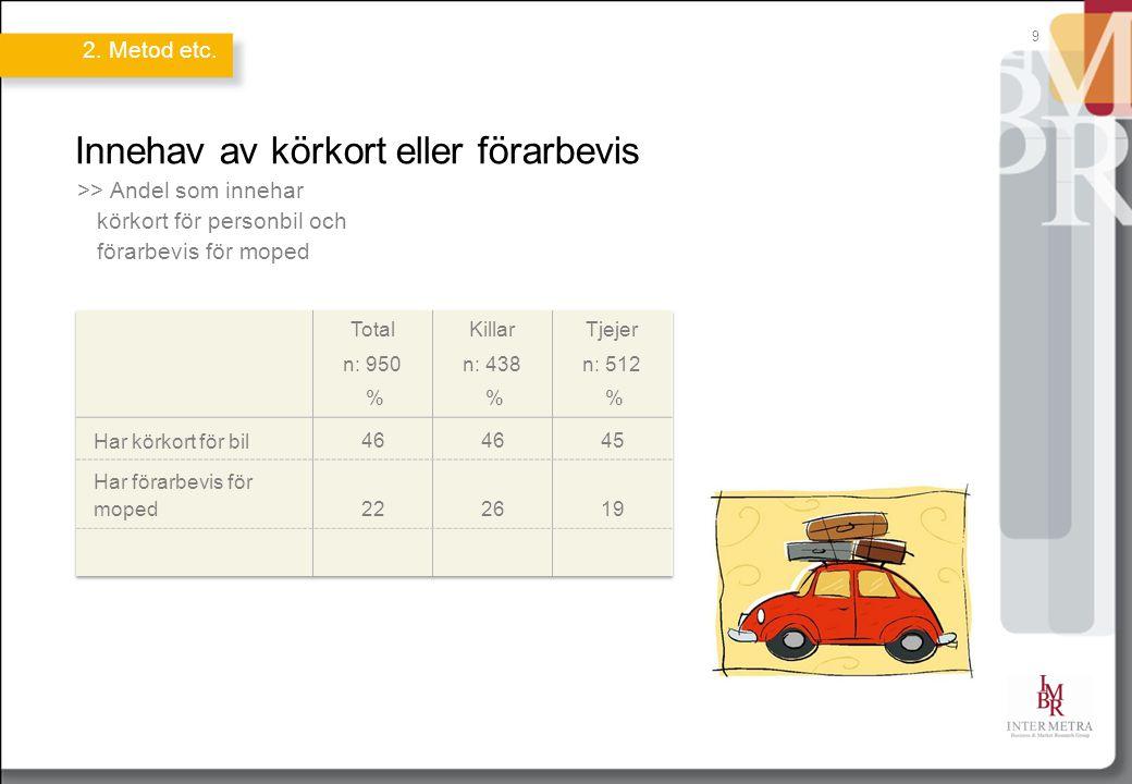 9 Innehav av körkort eller förarbevis >> Andel som innehar körkort för personbil och förarbevis för moped 2. Metod etc.